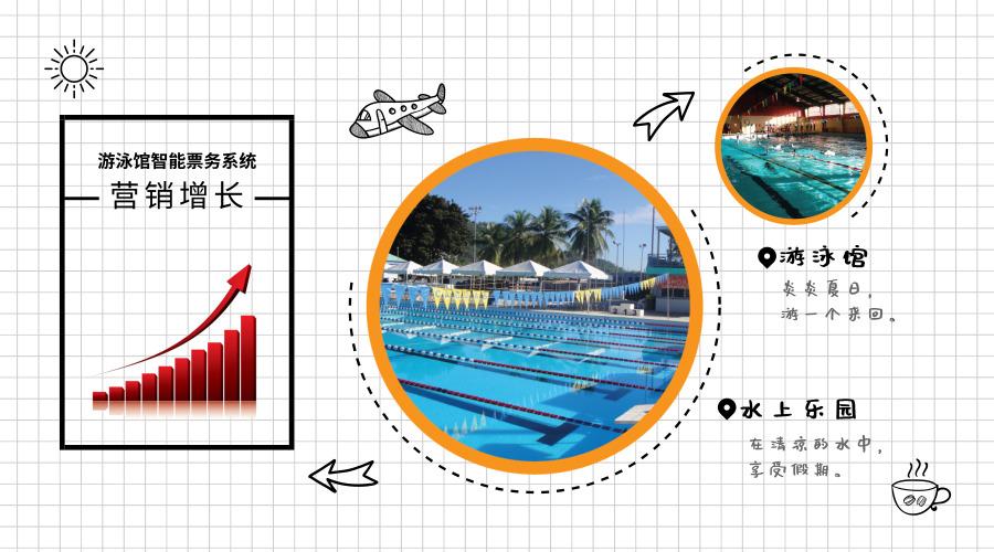 游泳池一卡通票务系统
